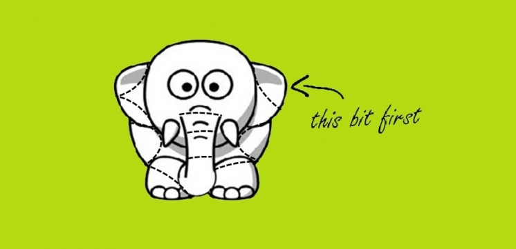 "Eating the ""Business Continuity"" Elephant"